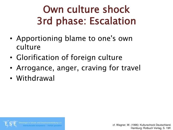 Own culture shock