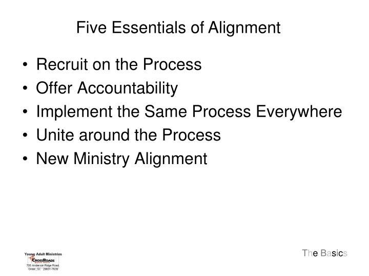 Five Essentials of Alignment