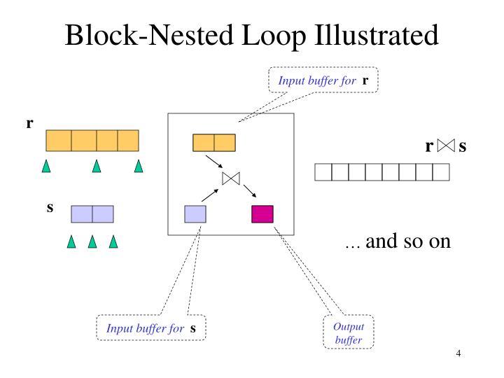 Block-Nested Loop Illustrated