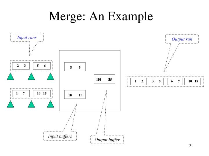 Merge: An Example