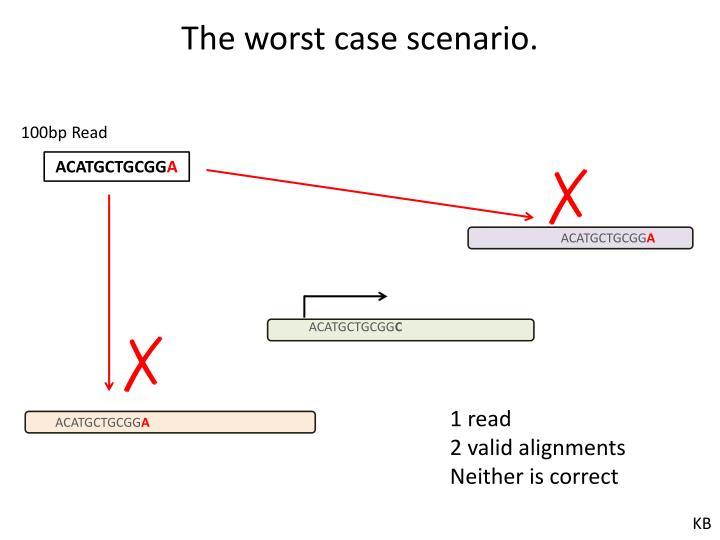 The worst case scenario.