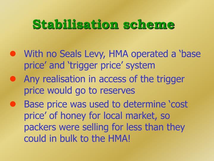Stabilisation scheme