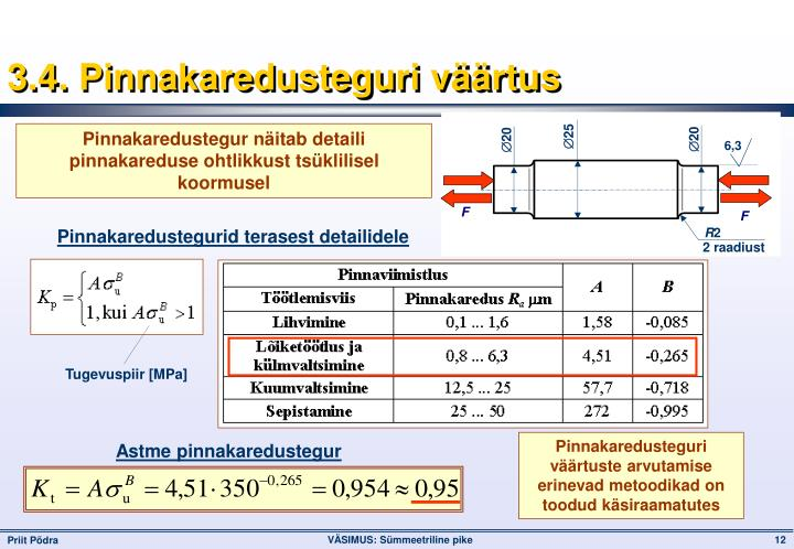 3.4. Pinnakaredusteguri väärtus