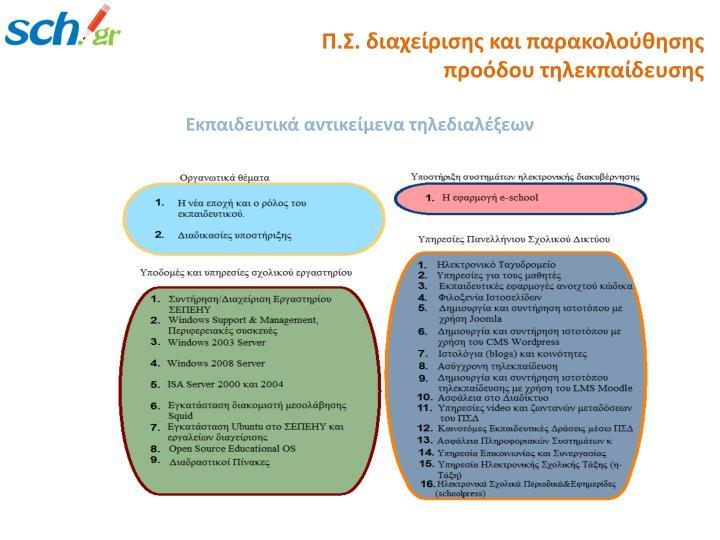Π.Σ. διαχείρισης και παρακολούθησης