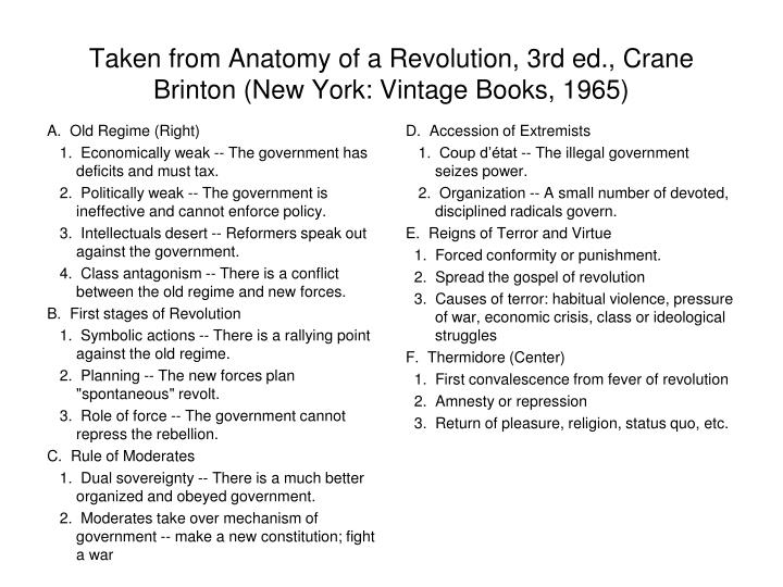 a history of iran and an analysis of the book an anatomy of a revolution by crane brinton