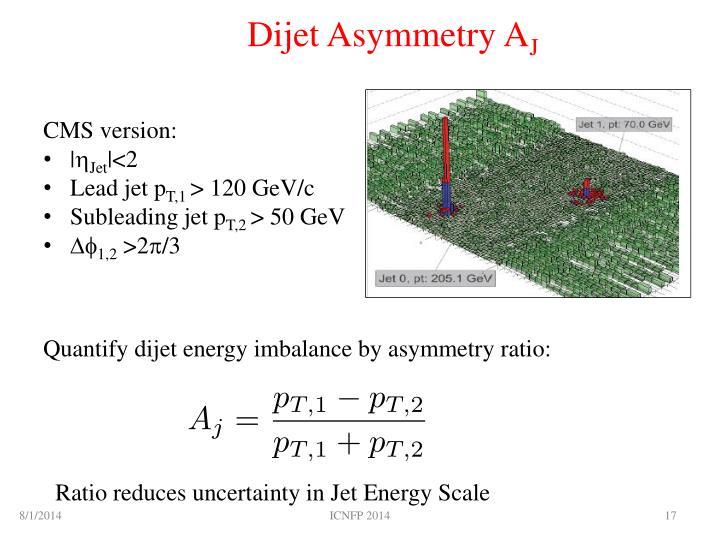 Dijet Asymmetry A