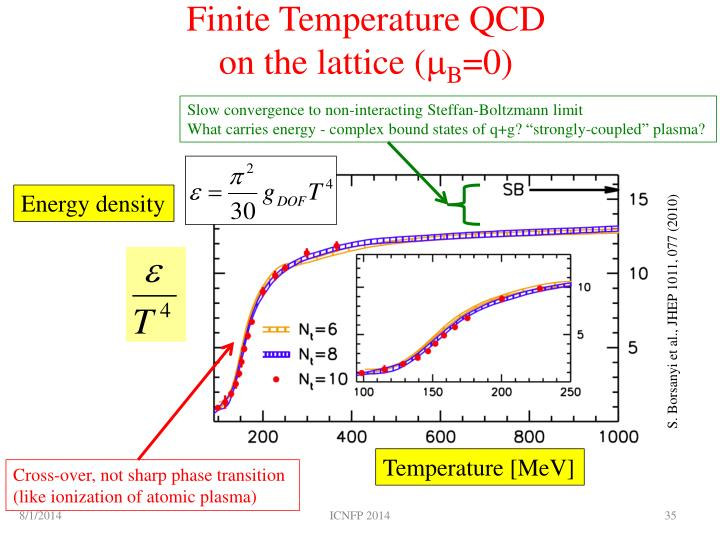 Finite Temperature QCD