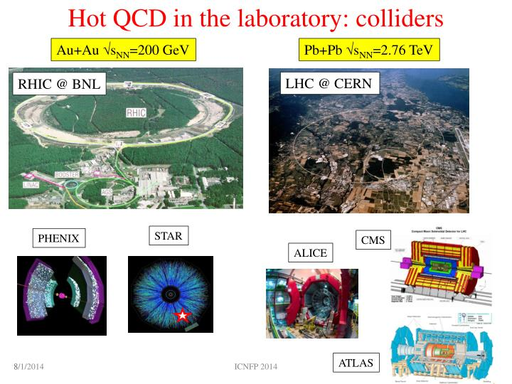 Hot QCD in the laboratory: colliders