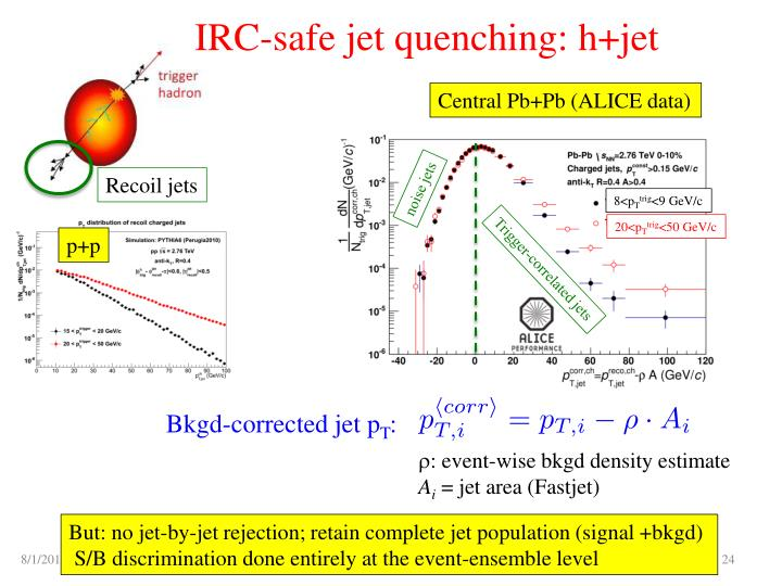 IRC-safe jet quenching:
