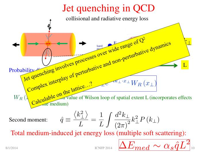 Jet quenching in QCD