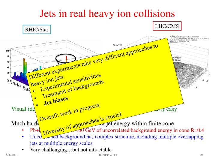 Jets in real heavy ion collisions