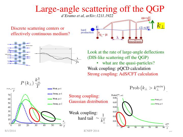 Large-angle scattering off the QGP