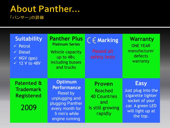 About Panther…