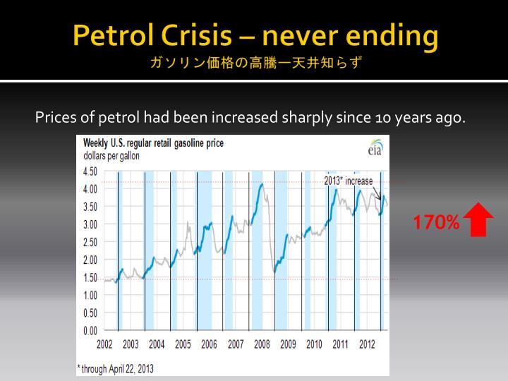 Petrol Crisis – never ending