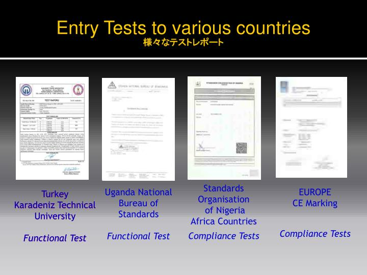 Entry Tests to various countries