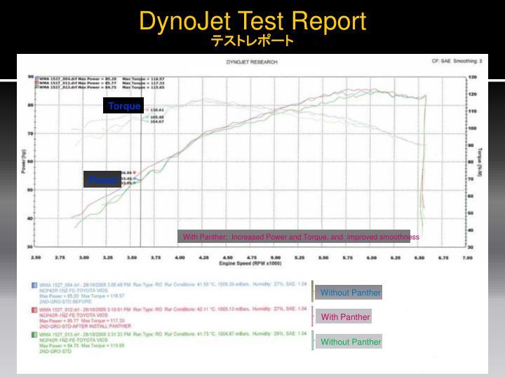 DynoJet Test Report