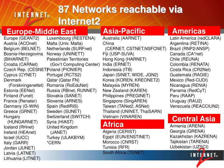 87 Networks reachable via Internet2