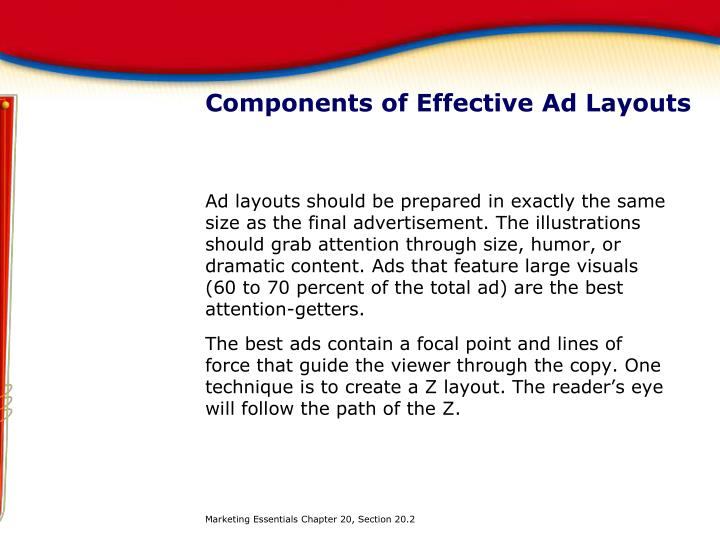 Components of Effective Ad Layouts