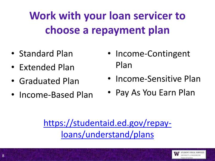 Work with your loan servicer to choose a repayment plan