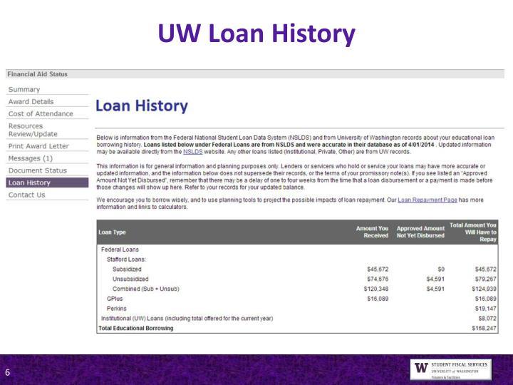 UW Loan History