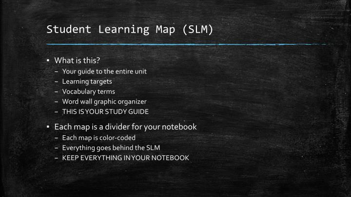 Student learning map slm