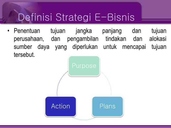 Definisi Strategi E-Bisnis