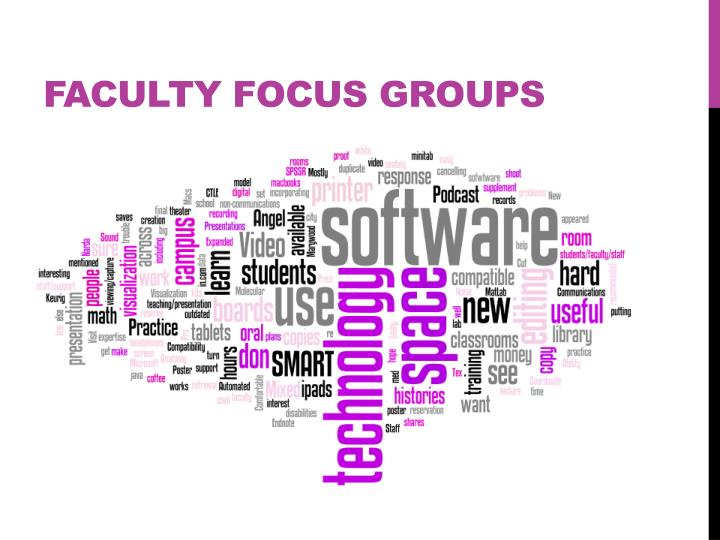 Faculty focus groups