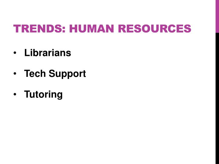 Trends: HUMAN RESOURCES