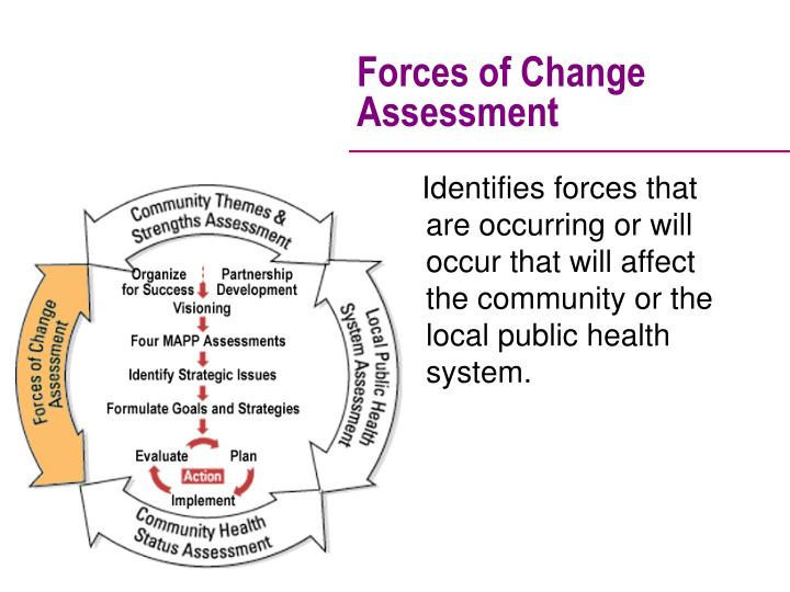 Forces of Change Assessment
