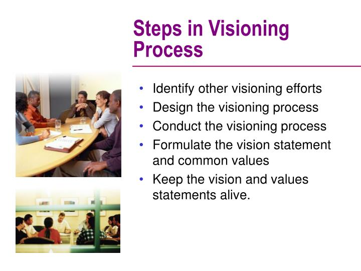 Steps in Visioning Process