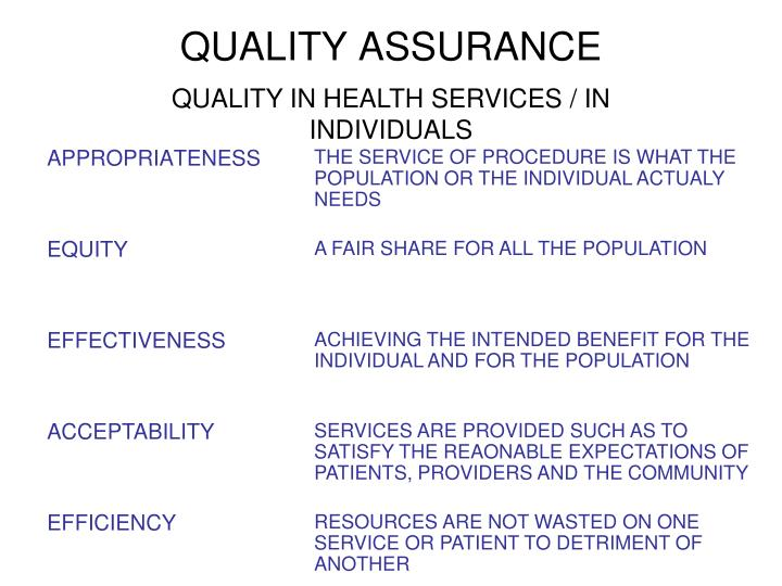 QUALITY IN HEALTH SERVICES / IN INDIVIDUALS