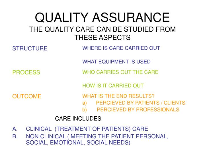THE QUALITY CARE CAN BE STUDIED FROM THESE ASPECTS