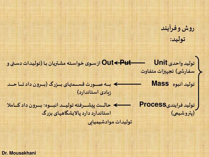 روش و فرآیند تولید: