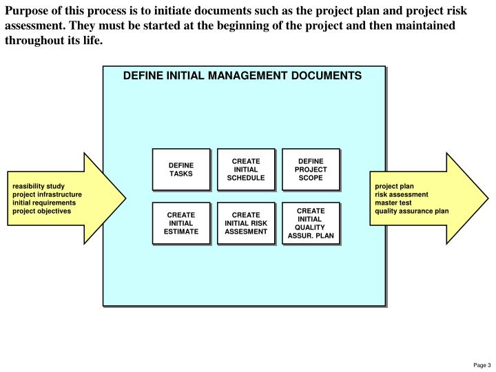 Purpose of this process is to initiate documents such as the project plan and project risk assessment. They must be started at the beginning of the project and then maintained throughout its life.