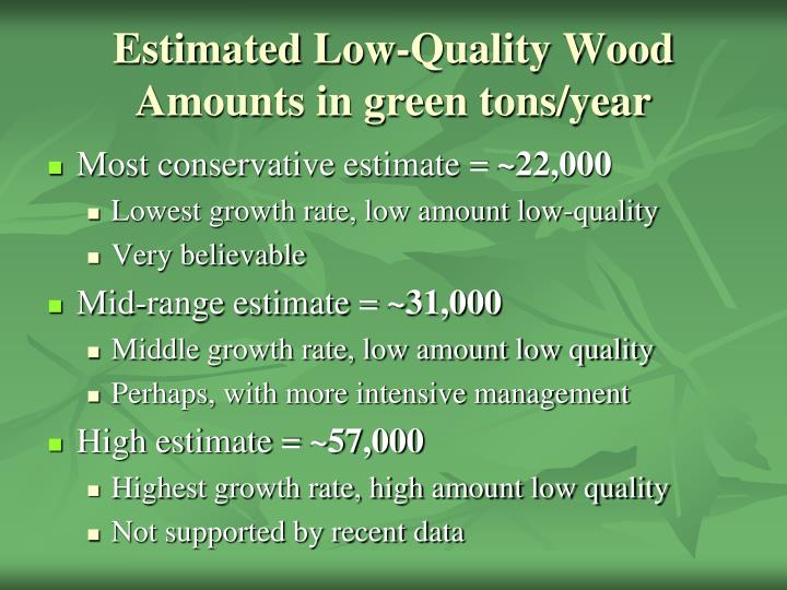 Estimated Low-Quality Wood Amounts in green tons/year