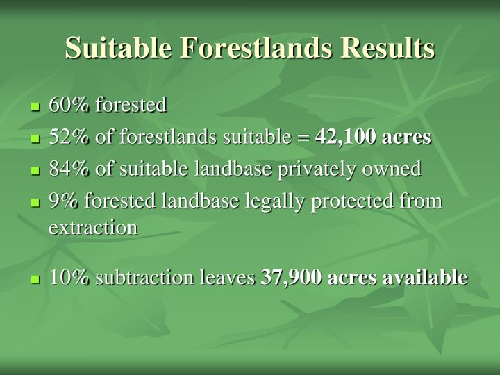 Suitable Forestlands Results