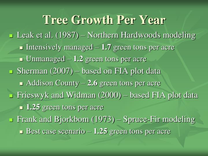 Tree Growth Per Year