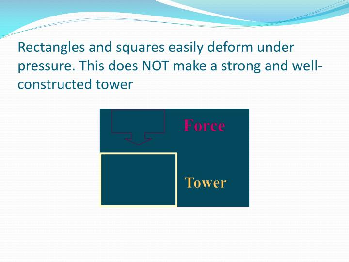 Rectangles and squares easily deform under pressure. This does NOT make a strong and well-constructed tower
