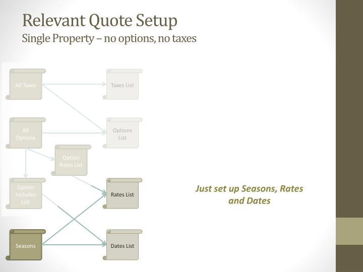 Relevant Quote Setup