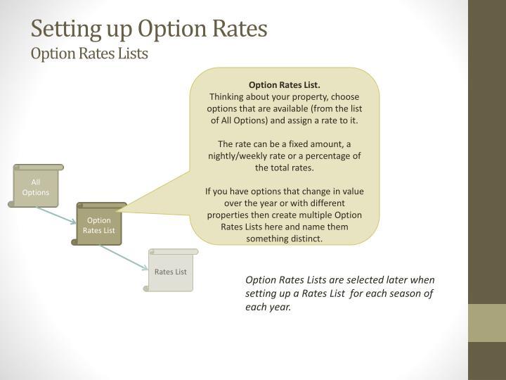 Setting up Option Rates