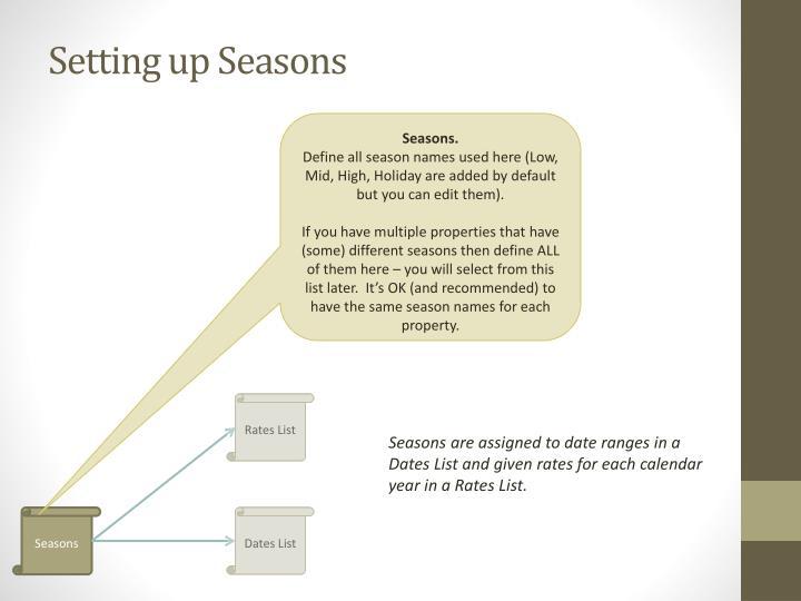 Setting up Seasons