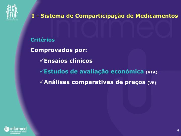 I - Sistema de Comparticipação de Medicamentos