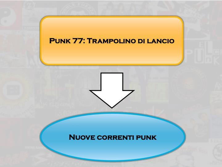Punk 77: Trampolino di lancio