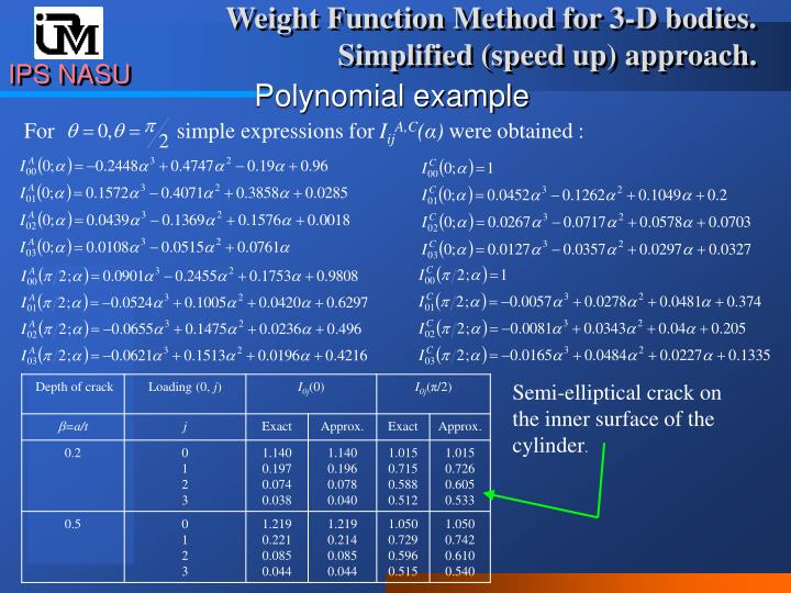 Weight Function Method for 3-D bodies.