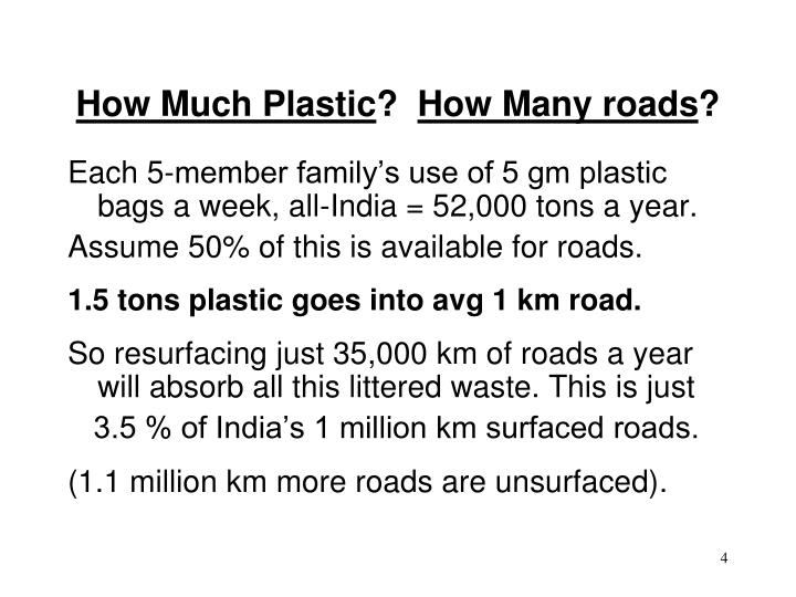 How Much Plastic