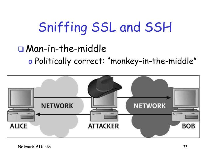 Sniffing SSL and SSH