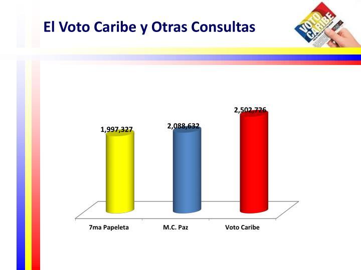 El Voto Caribe y Otras Consultas