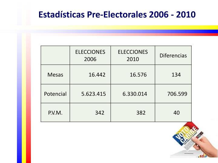 Estadísticas Pre-Electorales 2006 - 2010