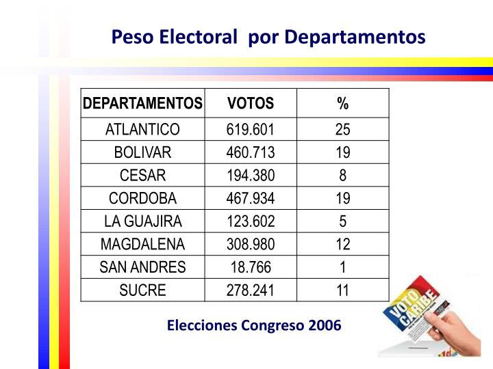 Peso Electoral  por Departamentos