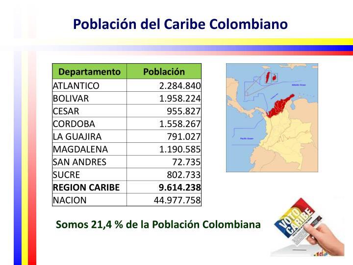 Población del Caribe Colombiano